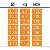 Struna rapitor HITFISH Titanium Nickel 25cm / 0.40mm, 17.6kg 2buc/plic